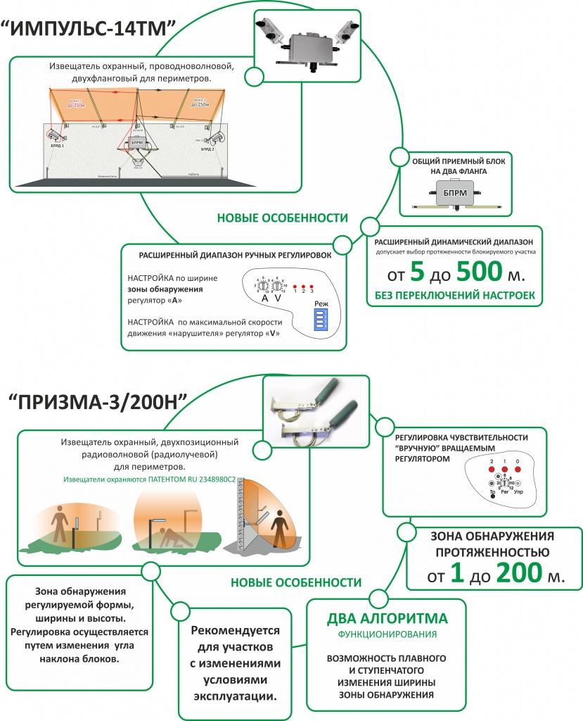 Схема расположения павильона на ВВЦ.  Оформить и получить бесплатный электронный билет на выставку можно...